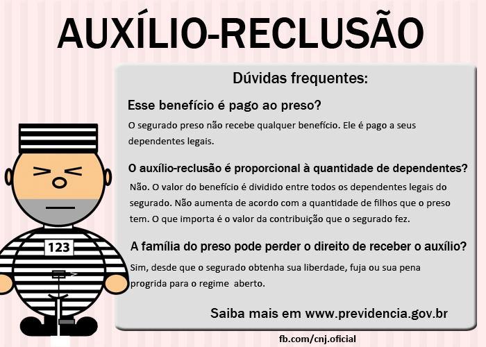 auxc3adlio-reclusc3a3o