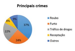 crimes.png