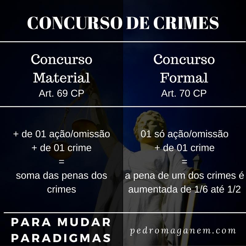 CONCURSO DE CRIMES (1)